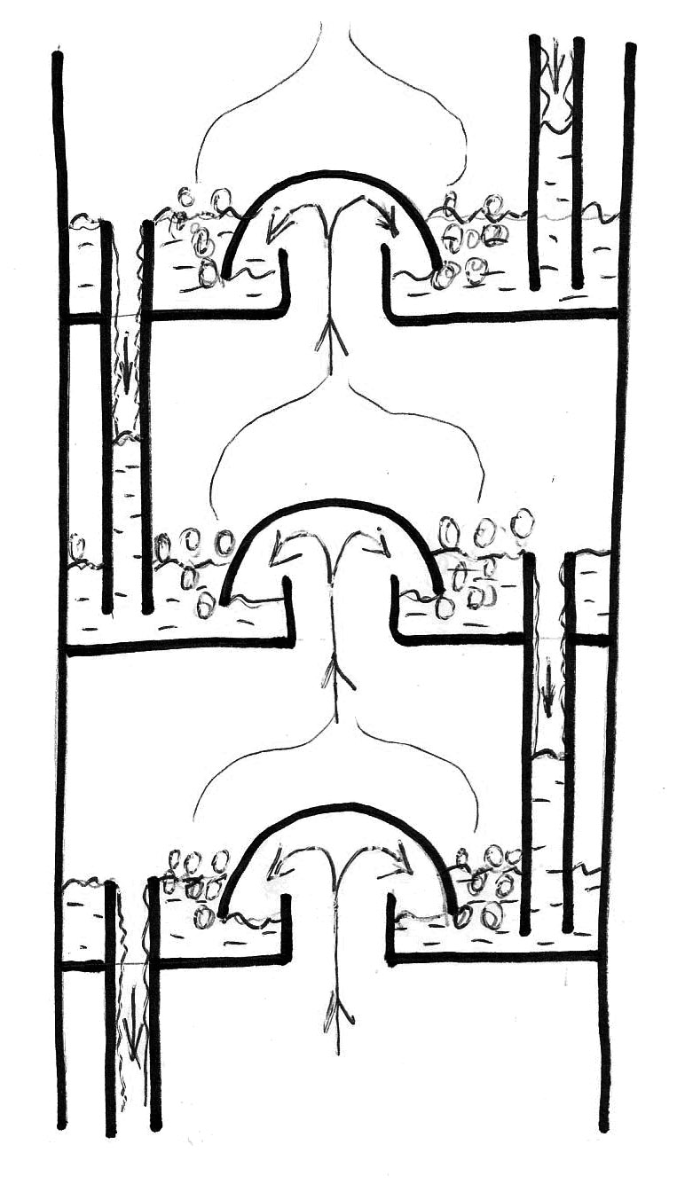 Ректификационная колонна тарельчатого типа своими руками